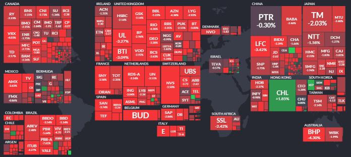 world-stocks