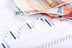 ccf forex comparic EUR