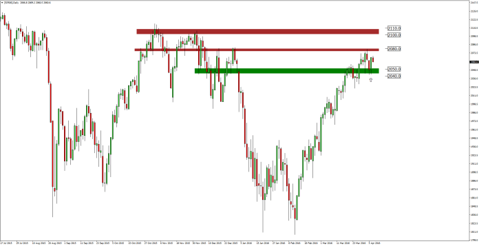 [SP500]Daily-58