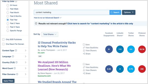 BuzzSumo keyword search results