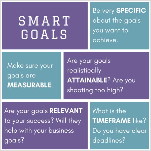 Smart goal-setting template