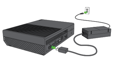 Xbox One Power Supply Xbox One Console