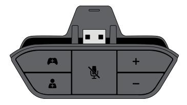 Configurer Et Utiliser Ladaptateur Pour Casque Stro