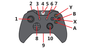 Xbox One Wireless Controller Xbox One