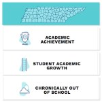 State Report Card graphic