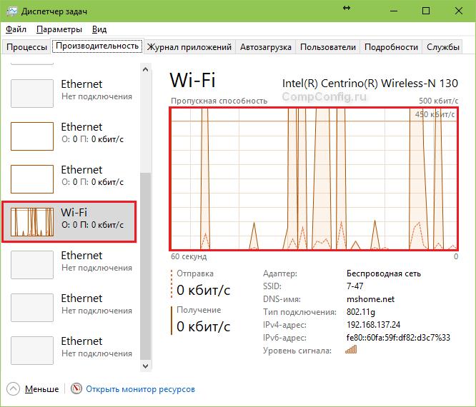 Wi-Fi жылдамдығы