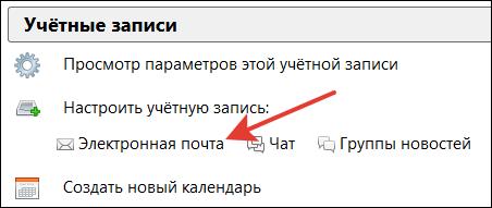 Wyślij e-mail Thunderbird.