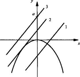 Разработки уроков математика 6 класс - Учебная литература