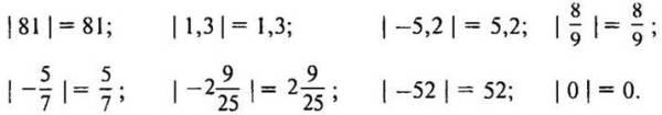 Разработки уроков математика 6 класс - Презентации и ...