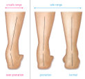 0171-shop-choice-pronation-feet-ankles-treatment-discomfort-strength-bellicon-457x426.png