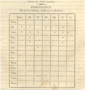 Benjamin Franklin's Weekly Virtues