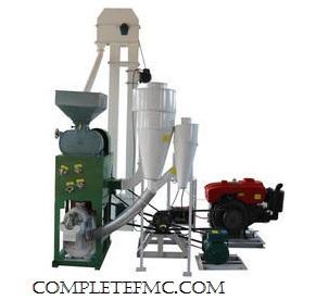 Rice Mill Business Plan Checklist Nigeria