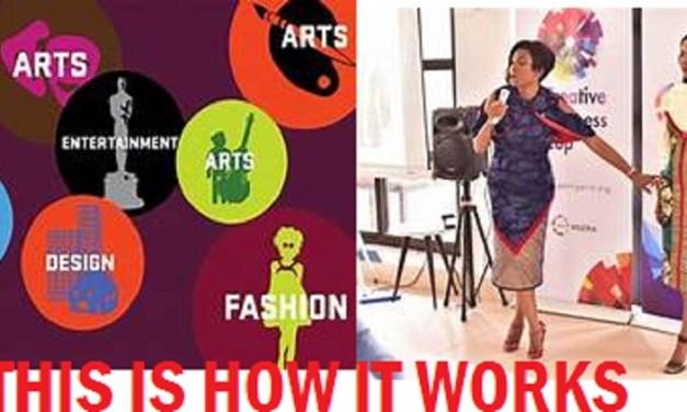 Sample Arts Film Entertainment & Creative Business Planning in Nigeria