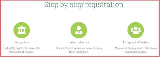 Do you want a Business Name Registration @ C.A.C.? See CAMA 2020 - Updated