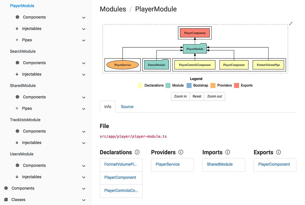 Generate Source Code Documentation Using CLI compodoc