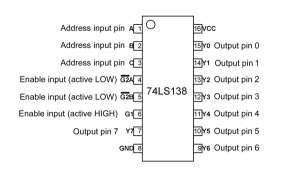 74LS138 Decoder Pinout, Features, Circuit & Datasheet