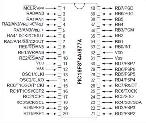 PIC16F877A: Introduction, Pin Diagram, Pin Description