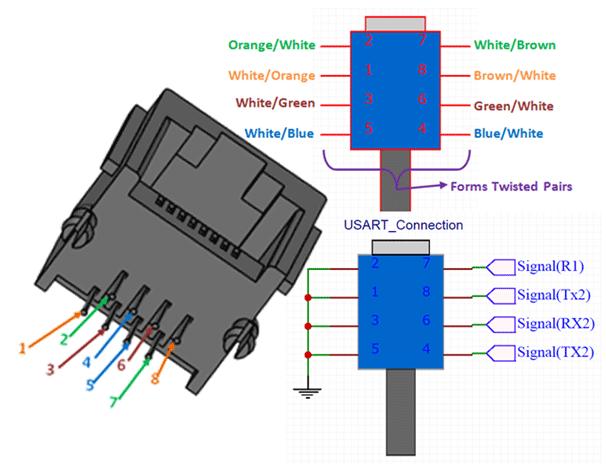 rj45 female wiring  schematic wiring diagram ground