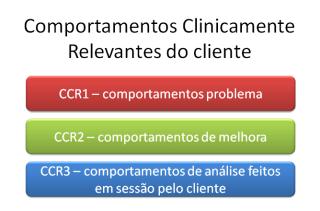 Psicoterapia Analítica Funcional (FAP): lidando com o cliente em sessão 9