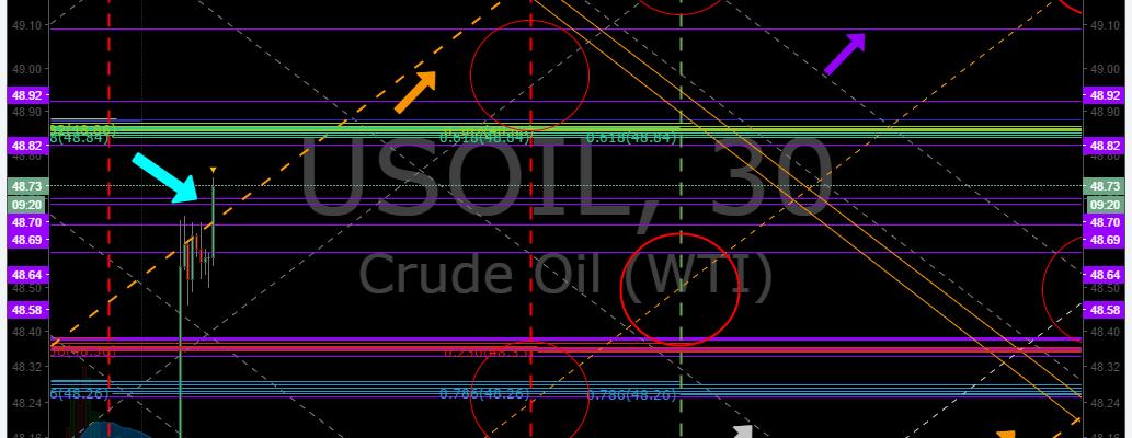 EPIC, Oil, Algorithm