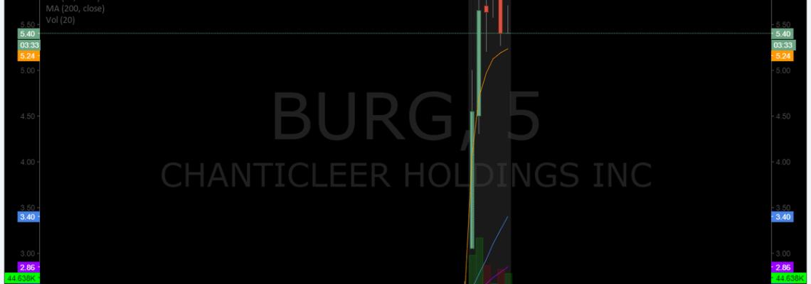 $BURG, premarket, trading, plan, blockchain, crypto
