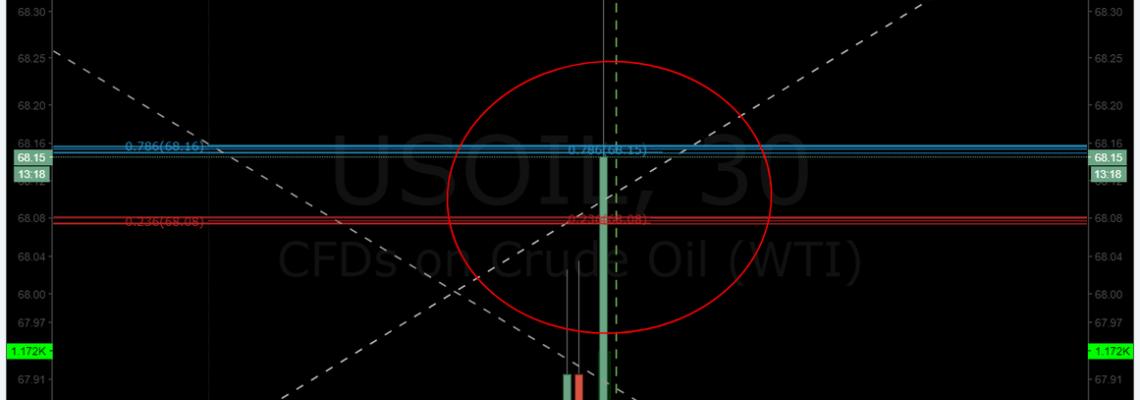 EPIC, oil, algorithm, price, targets
