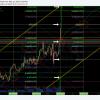 BOX, earnings, trade, set-up, howto
