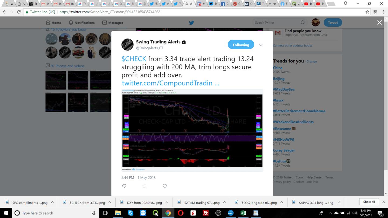 $CHECK, trade, alerts