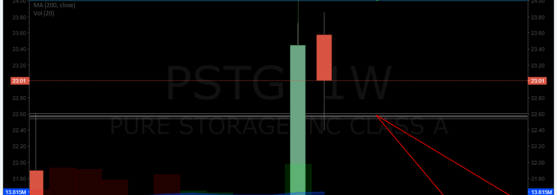 PSTG, Pure Storage, earnings, trade, how to