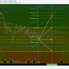 AGN, Swing, trading, price targets, chart
