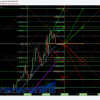 PSTG, Pure Storage, chart, swingtrading, earnings