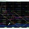 Bitcoin, algorithm, chart, 20k run