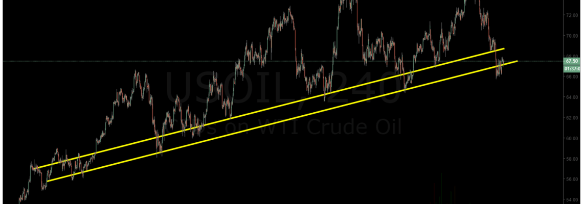 crude, oil, trading, chart, premarket