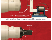Focal sweep Videography with Deformable Optics