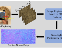 Shape-from-Shifting: Uncalibrated Photometric Stereo with a MobileDevice
