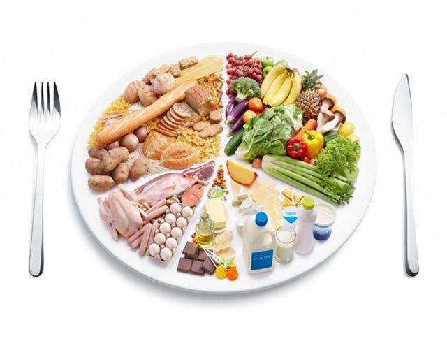Alimentos no compatibles. Dieta disociada