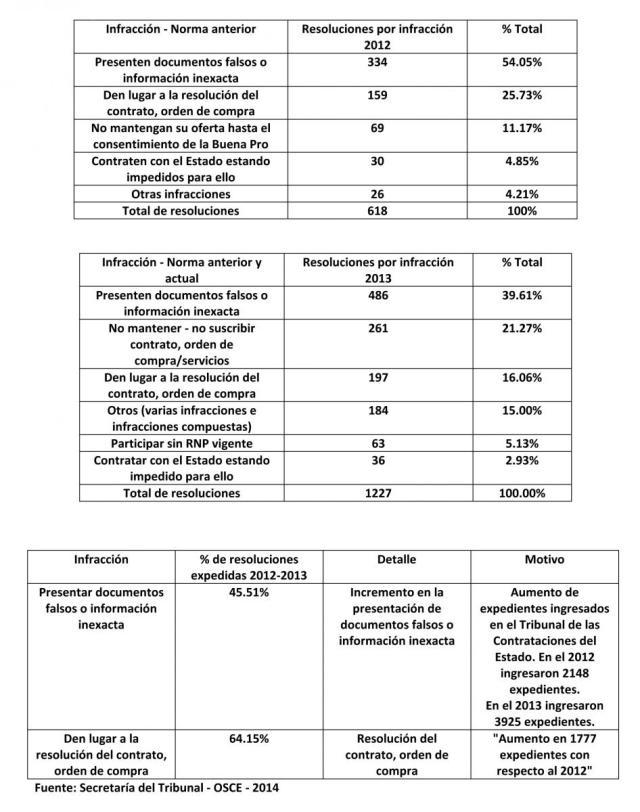 reporte_de_sanciones