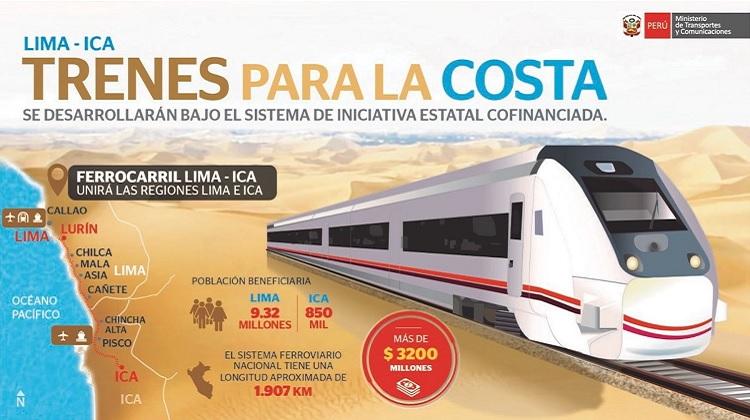 Tren de Cercanías: MTC firmó contrato para elaboración de perfil