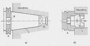 Mandrino | Makinate