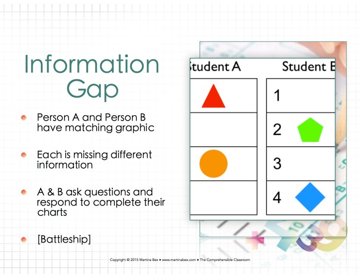Information gap activities are a great way to incorporate the interpersonal speaking mode