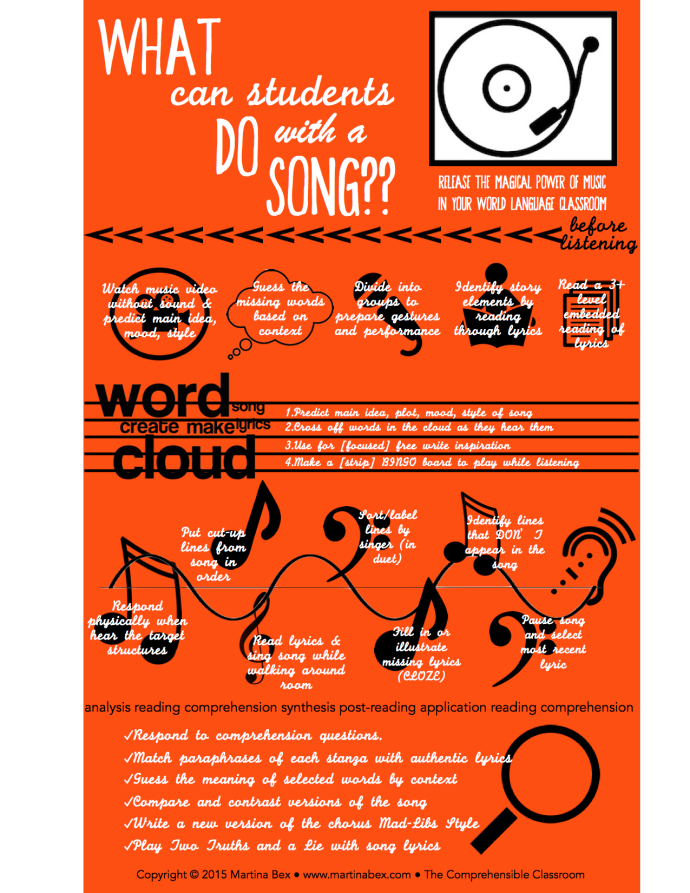 30+ ways to use music in Spanish classes -- adaptable for any language class!!