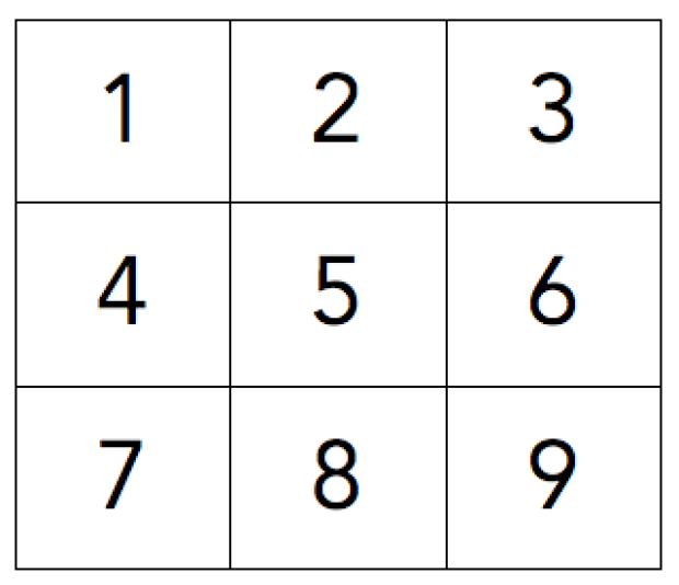 A sample gameboard for the Unfair Game - all you need is a way to show which questions are available to students!