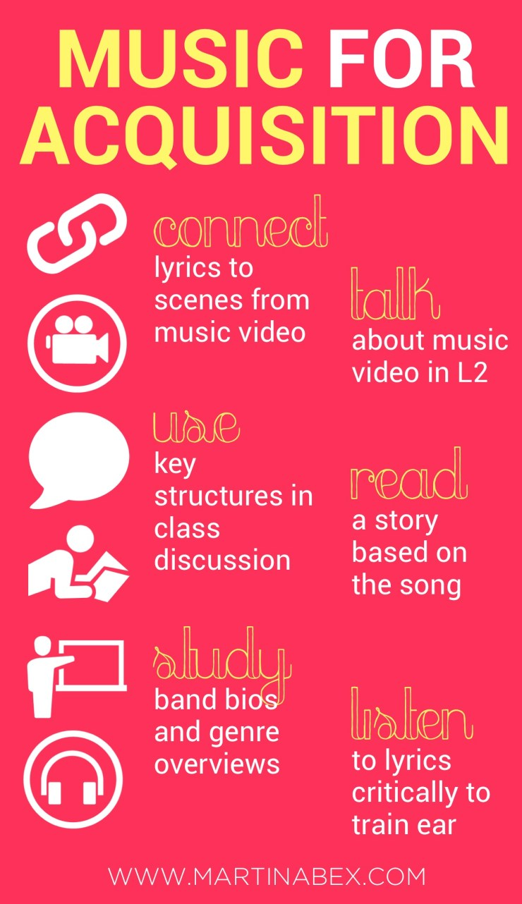Six ways to use songs in level 1 language classes to build proficiency