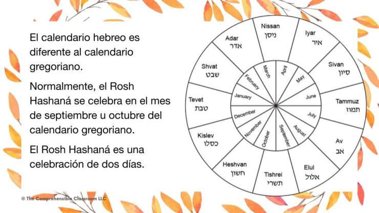 Grab a 13-slide presentation in French or Spanish about Rosh Hashanah