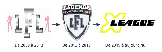 logo Xtreme Football League anciennement la Lingerie football League et la Legends Football League - football américain féminin