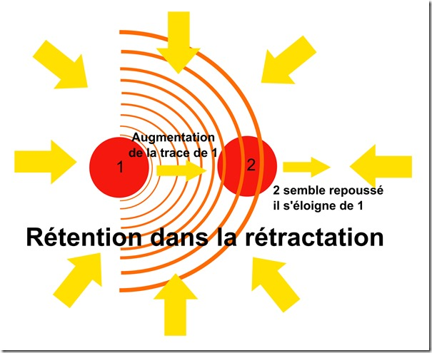 Augmentation de la trace ondulatoire