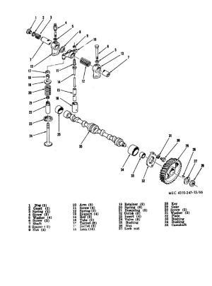 Figure 66 Camshaft parts