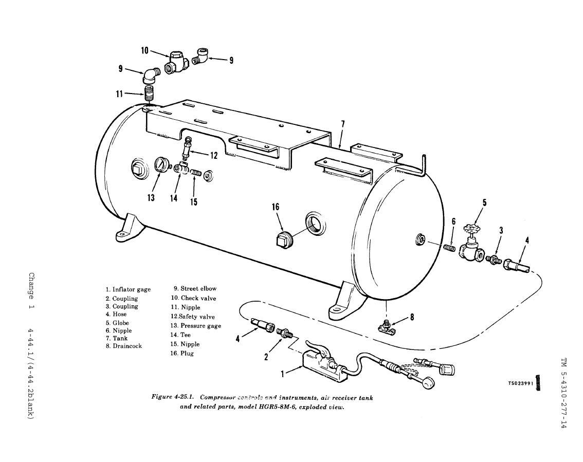 Figure 4 25 1 Compressor Controls And Instruments Air