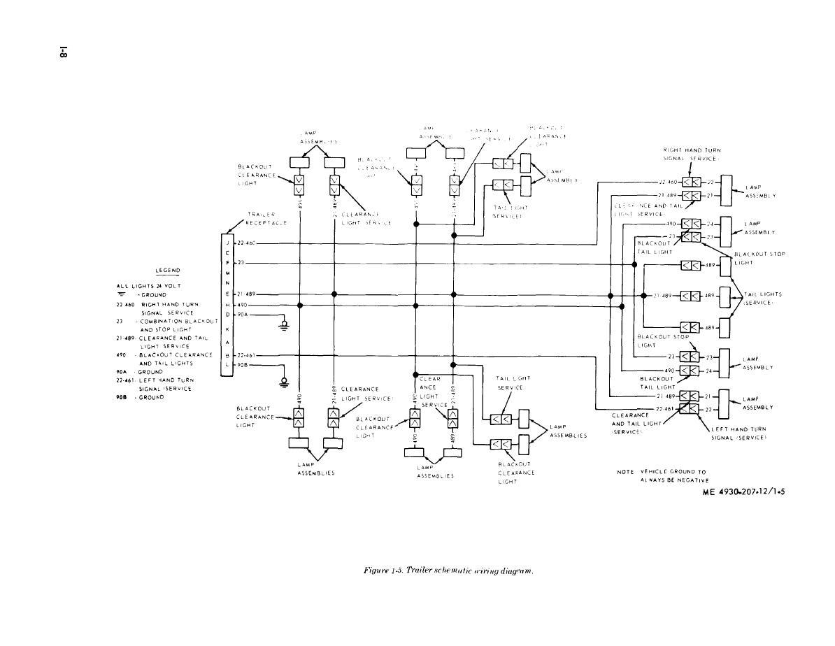 Figure 1 5 Trailer Schematic Wiring Diagram
