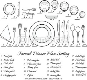 Formal table setting the plan for the cutlery on the table vector illustration